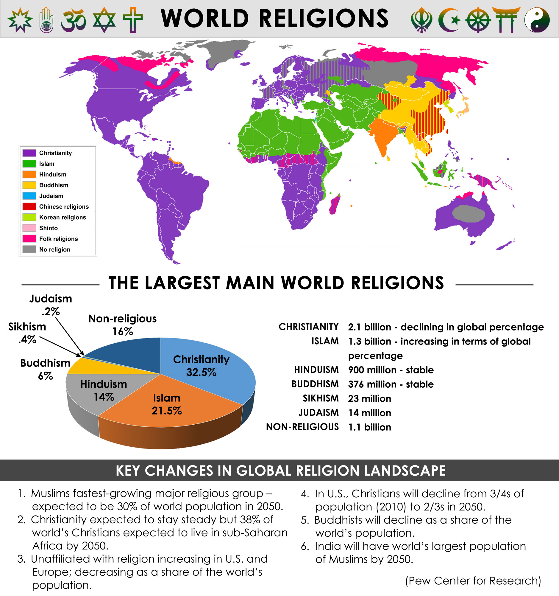 Celebrating World Religion Day Sisters Of St Francis Of The - Top religions in the world